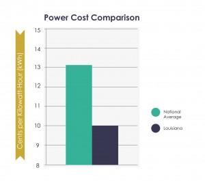 solar panel cost comparison graph