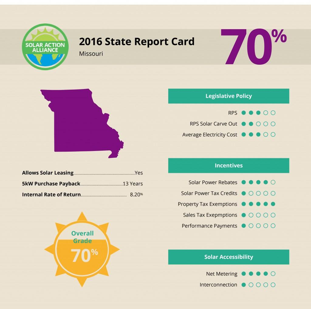Missouri_data-infographic