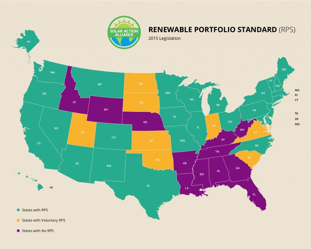 renewable portfolio standard legislation arizona